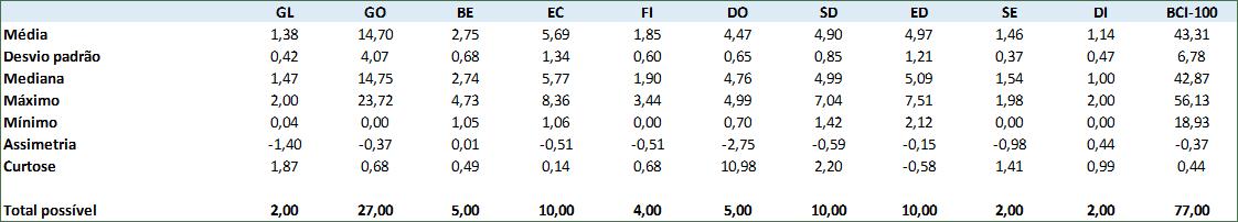 2014_bci_estatistica
