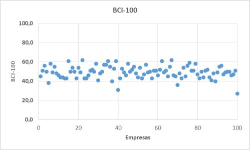 2014_cgi100_ranking