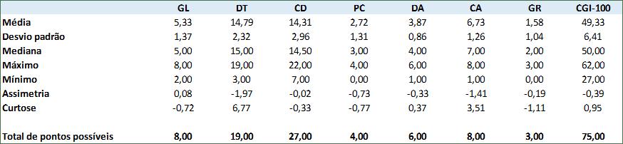 2014_cgi_estatistica